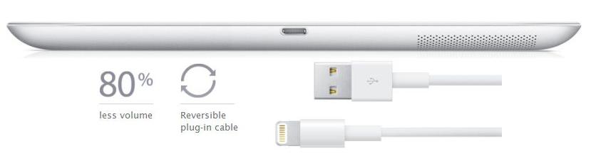 iPad-4_10